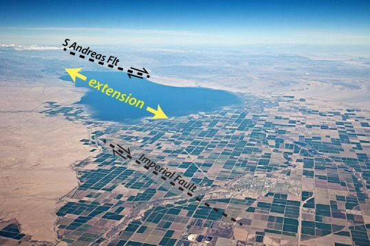 Aerial view of Salton Sea, with the approximate locations of the southern San Andreas and Imperial faults.  Note how right-lateral slip on the two en-echelon faults drive extension between them.