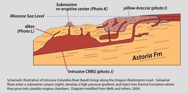 intrusive CRBG diagram4